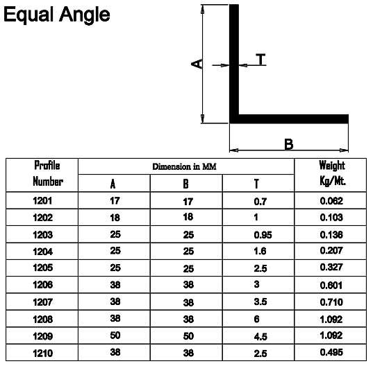 angle -steel -bar profile.jpg