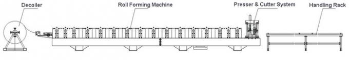 7.5Kw Main Motor  Half Square Gutter Downspout Roll Forming Machine By Chain Drive Transmission