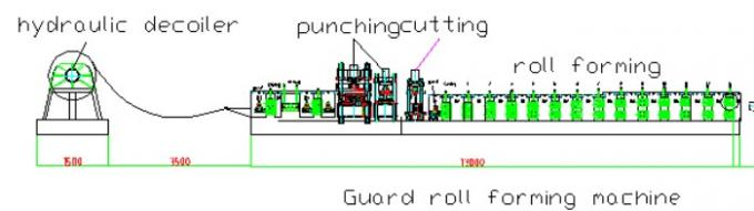 Main Motor Power 22kw Guard Rails Roll Forming Machine Material Thickness 3-5mm