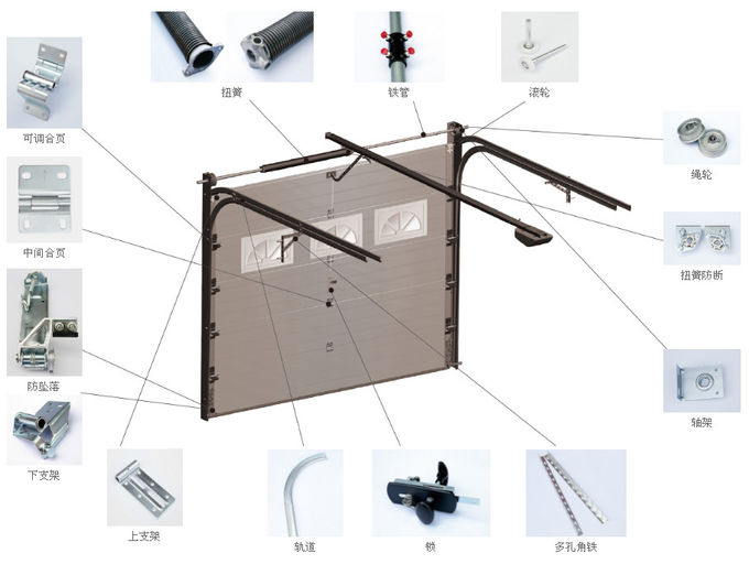 Automatic Steel Garage Door Electric Operate Type With Remote Control